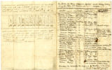 List of Field and Staff Officers of 3rd Regiment of Indiana Territory Militia, 5 April 1813