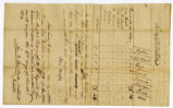 Indiana militia muster roll, Harrison Co (Indiana Territory), 1813 March 6